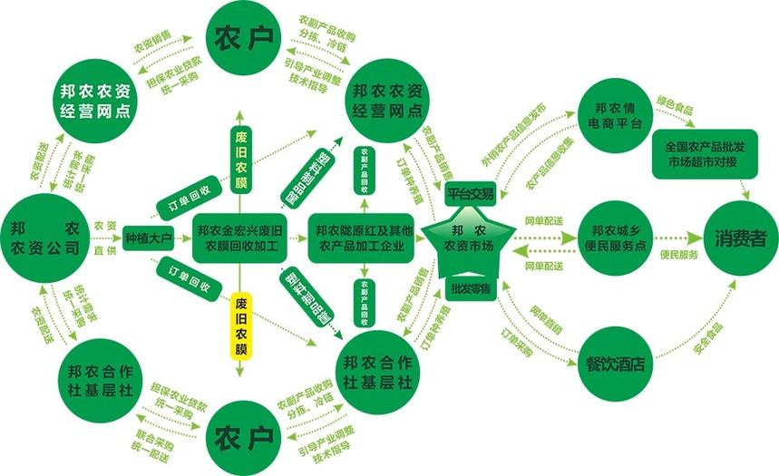 产业链.jpg111.jpg