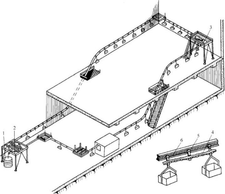 1悬挂链输送机立体图04095.png