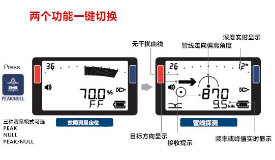 管线仪表显示.png