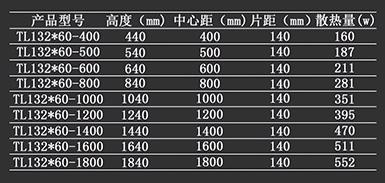 27-铜铝复合132x60散热器参数.jpg