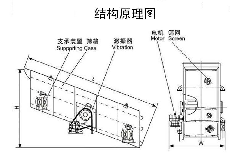 矿用直线振动筛结构原理图