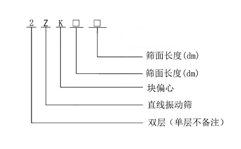 直线振动筛型号表示