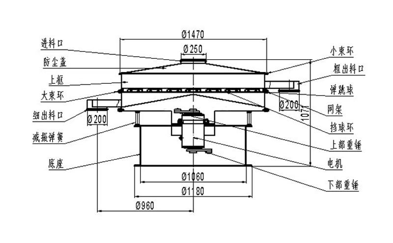 石英砂振动筛分机结构图