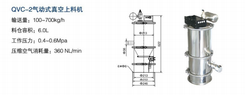 QVC-2 气动真空上料机