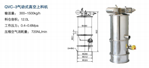 QVC-3 气动真空上料机