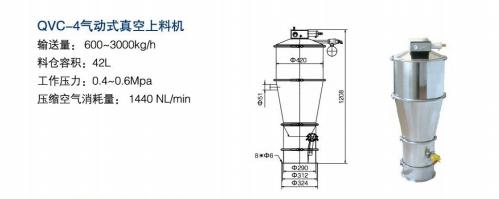 QVC-4 气动真空上料机