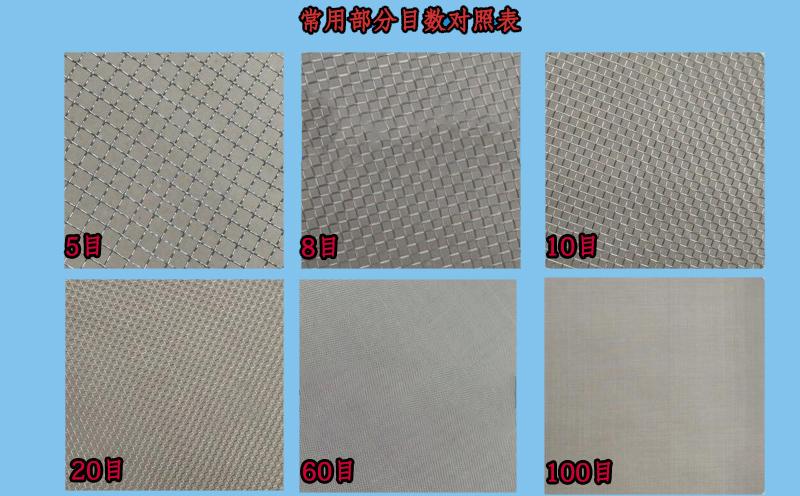 圆形摇摆筛筛网目数图片介绍
