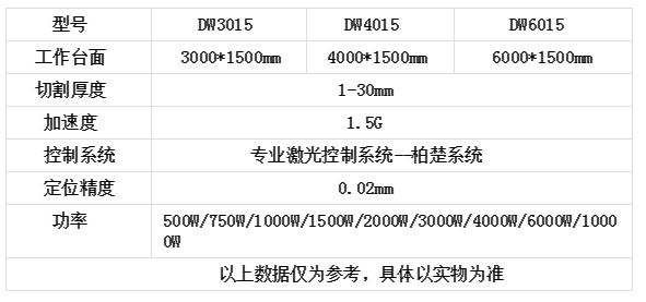 光纤激光切割机参数