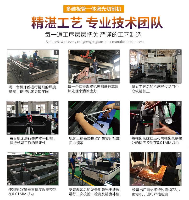 光纤激光切割机厂家