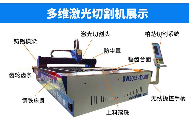 光纤金属激光切割机器