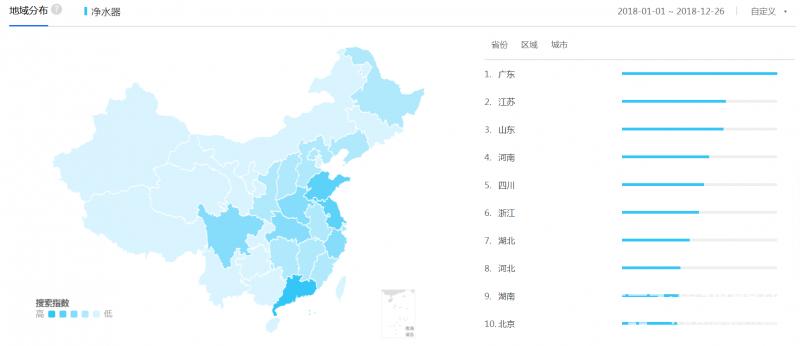 2018年中国净水器行业互联网人群指数地域分布图