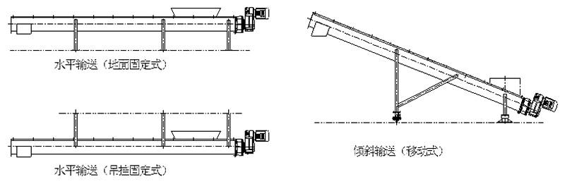 无轴螺旋输送机安装形式