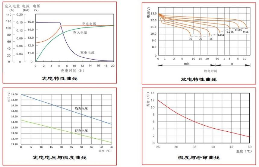 圣阳蓄电池SPG系列高功率型电池.jpg