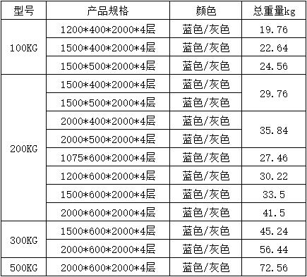 标准货架规格表.png