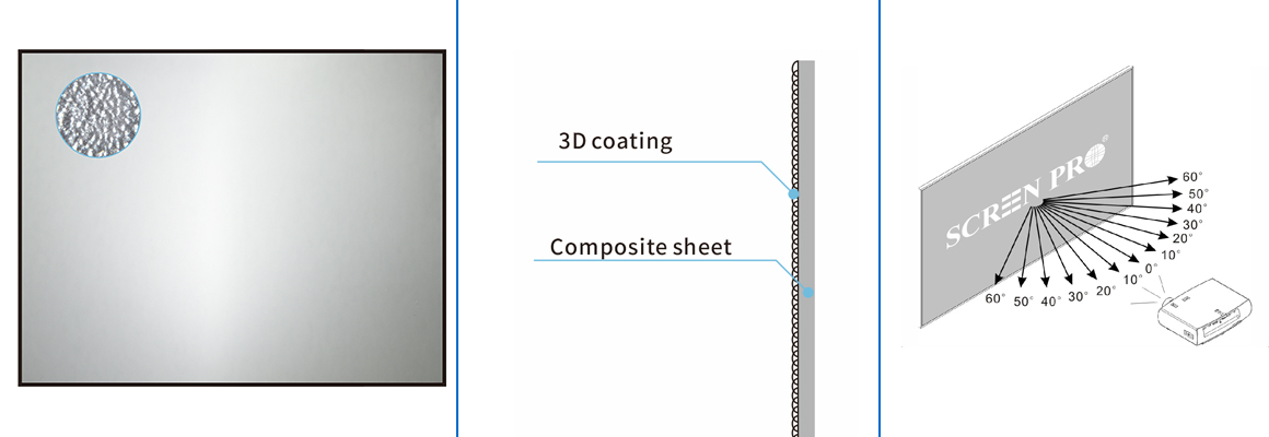 Y3描述图.jpg