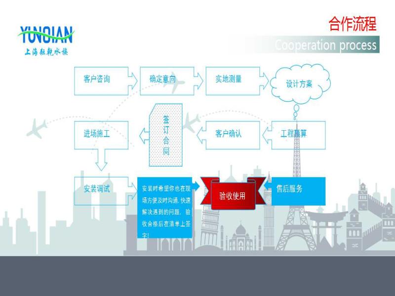 上海耘乾水族,定做流程