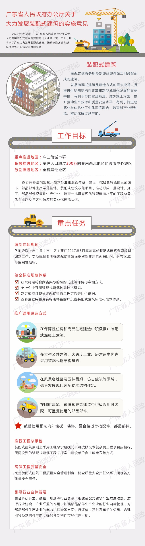 广东法规图解.jpg