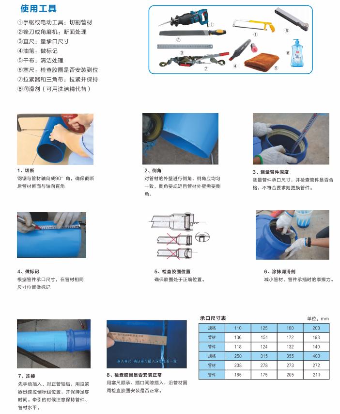 PVC-O管材连接.png