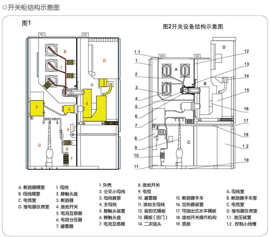 KYN28A-12金属铠装中置移开式开关设备开关示意图.jpg