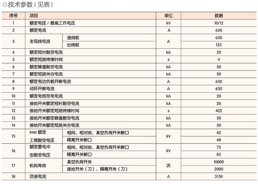 HXGN口-12箱型交流金属封闭开关设备技术参数表.jpg
