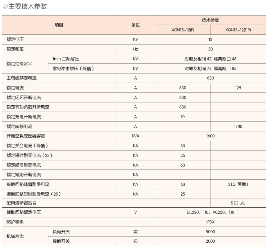 XGN15--12(F.R)型SF6环网柜技术参数表.jpg