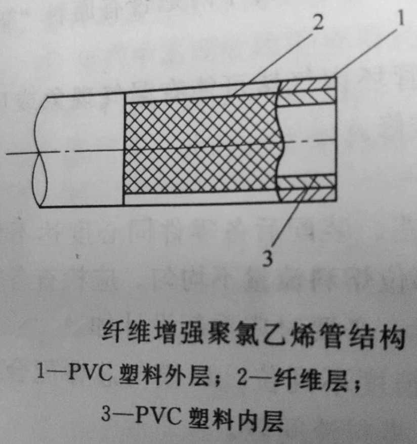纤维增强聚氯乙烯软管结构