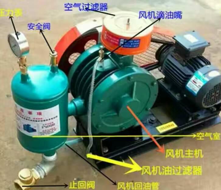 回转风机如何更换液压油|专业知识分享-济南章三风机械科技有限公司