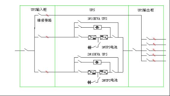 山特UPS并机系统图——郑州雷地防雷工程公司