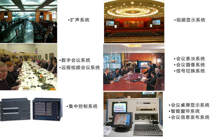 完整的现代电子betway体育iso系统系统主要包括: