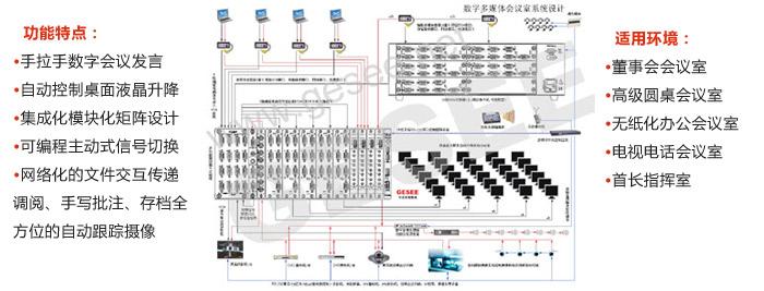 一 高级数字多媒体betway体育iso系统室系统方案