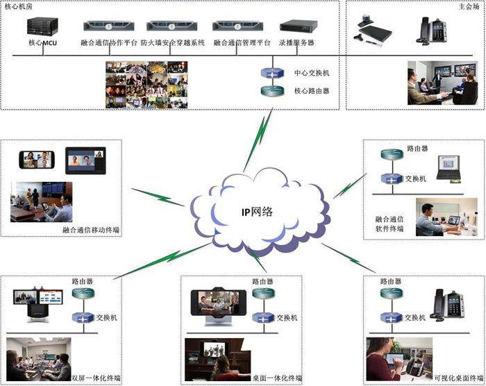 上海市教育委员会视频会议案例