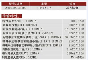 五类100对电缆参数.png
