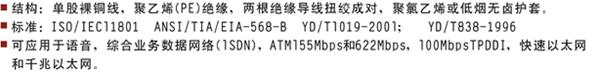 超五类4对非屏蔽电缆说明.png