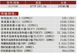 超五类4对双屏蔽电缆参数.png