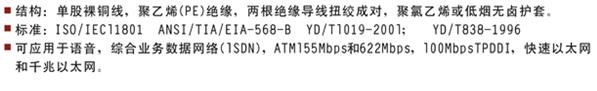 超五类4对单屏蔽电缆说明.png