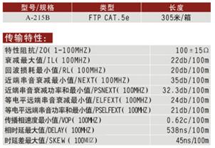 超五类4对单屏蔽电缆参数.png
