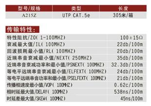 超五类阻水电缆参数.png