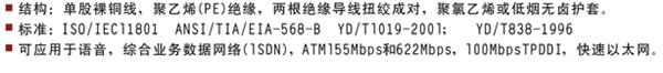 三类25对50对100对非屏蔽电缆说明.png