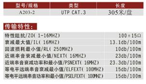 三类2对非屏蔽电缆参数.png