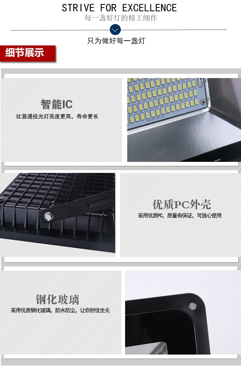 led防爆灯细节图