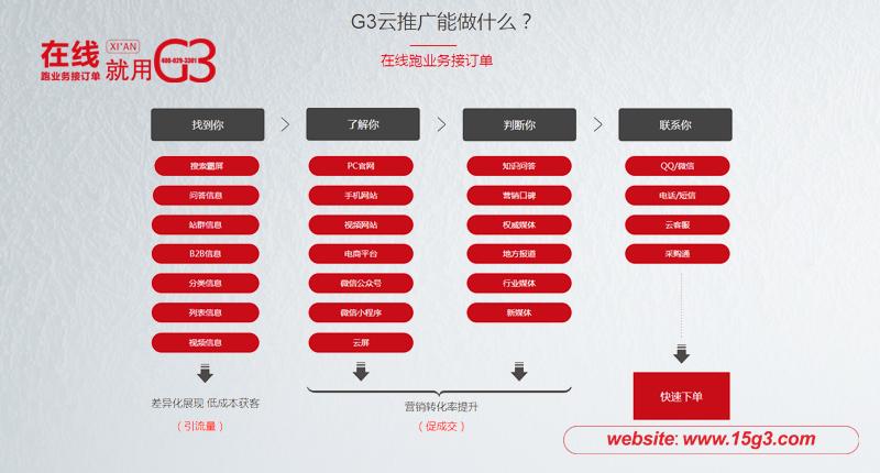 西安G3.jpg