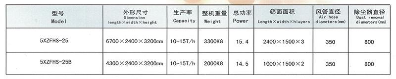 5XZFHS-25C型比重式復式精選機-介紹.jpg