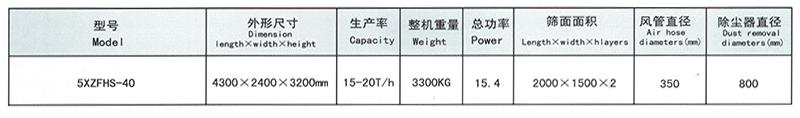 5XZFHS-40型比重式复式精选机-介绍.jpg