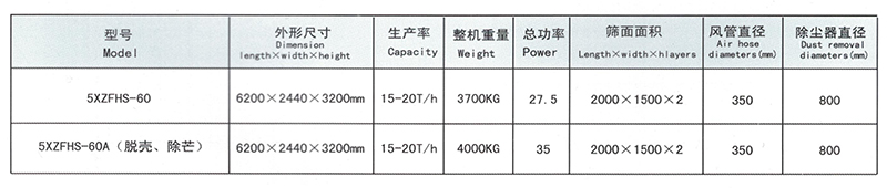 5XZFHS-60型比重式复式精选机-介绍.jpg