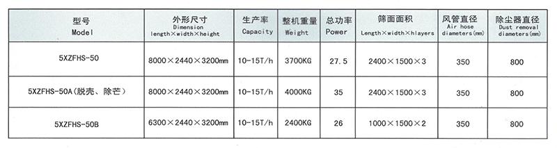 1、5XZFHS-50A型比重式复式精选机-介绍.jpg