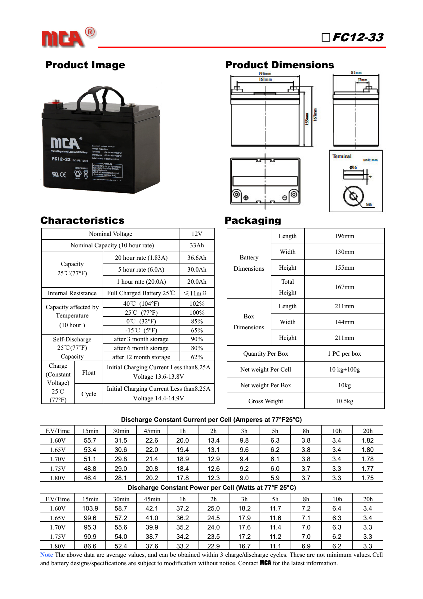 MCA蓄电池FC12-33