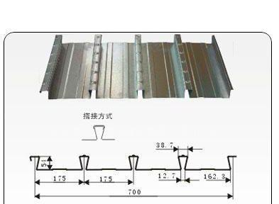 燕尾楼承板