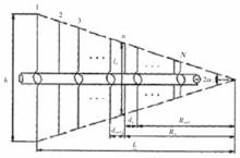 图2对数周期天线结构示意图