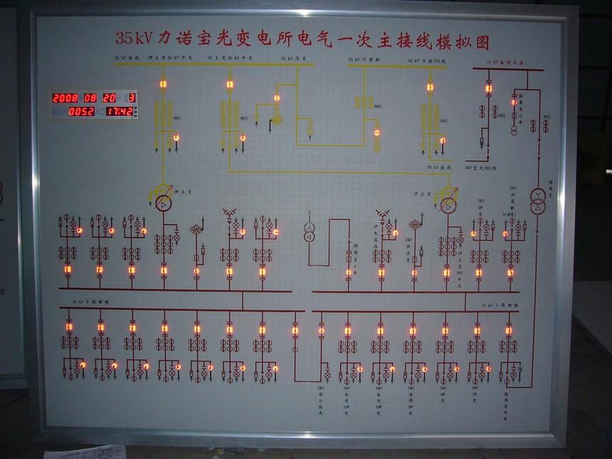挂式模拟屏.JPG