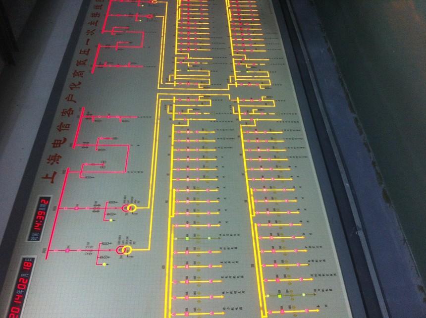 光带模拟屏.JPG